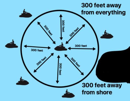 Rules – Put-in-Bay Watercraft Rentals